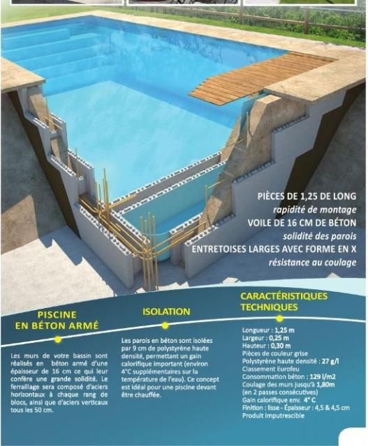 Piscine bloc acti commerce