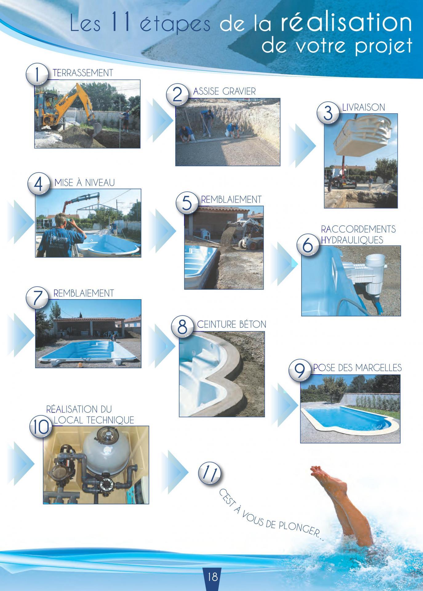 Piscine composite haut de gamme for Plaquette piscine
